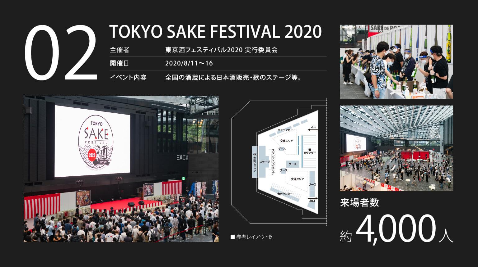TOKYO SAKE FESTIVAL 2020
